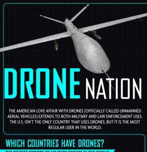 drones-thumb